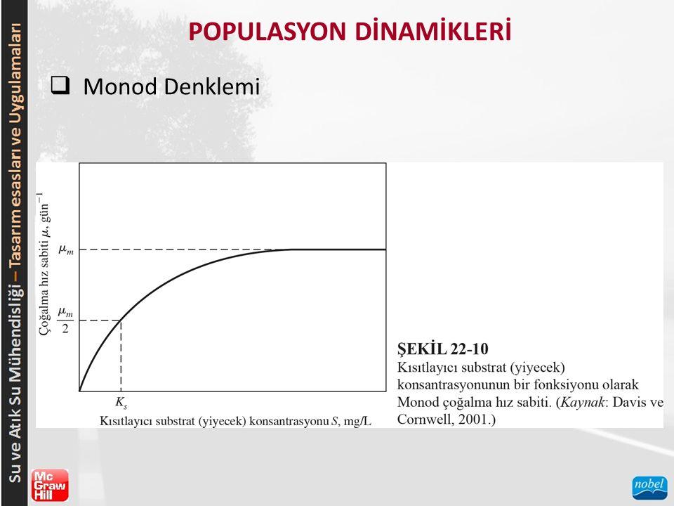 POPULASYON DİNAMİKLERİ  Monod Denklemi