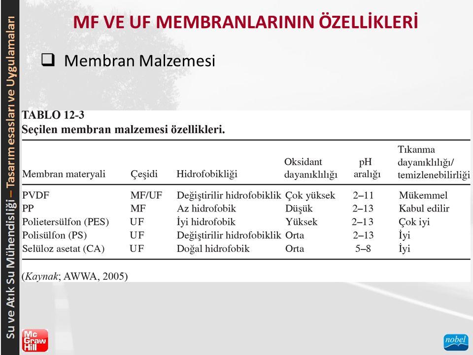 MF VE UF MEMBRANLARININ ÖZELLİKLERİ  Membran Malzemesi
