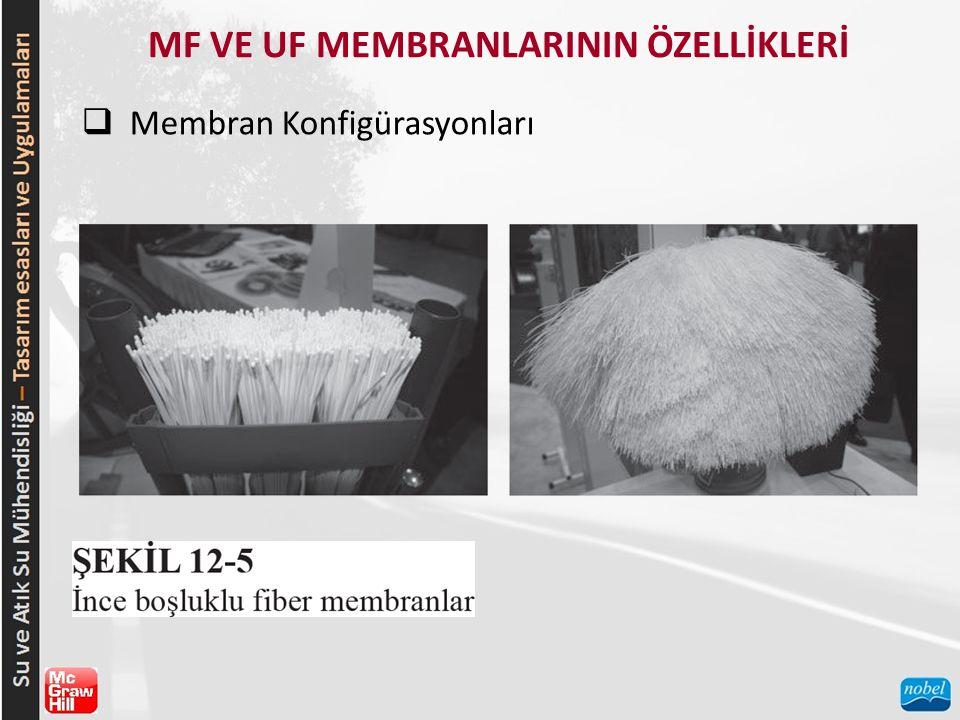 MF VE UF MEMBRANLARININ ÖZELLİKLERİ  Membran Konfigürasyonları