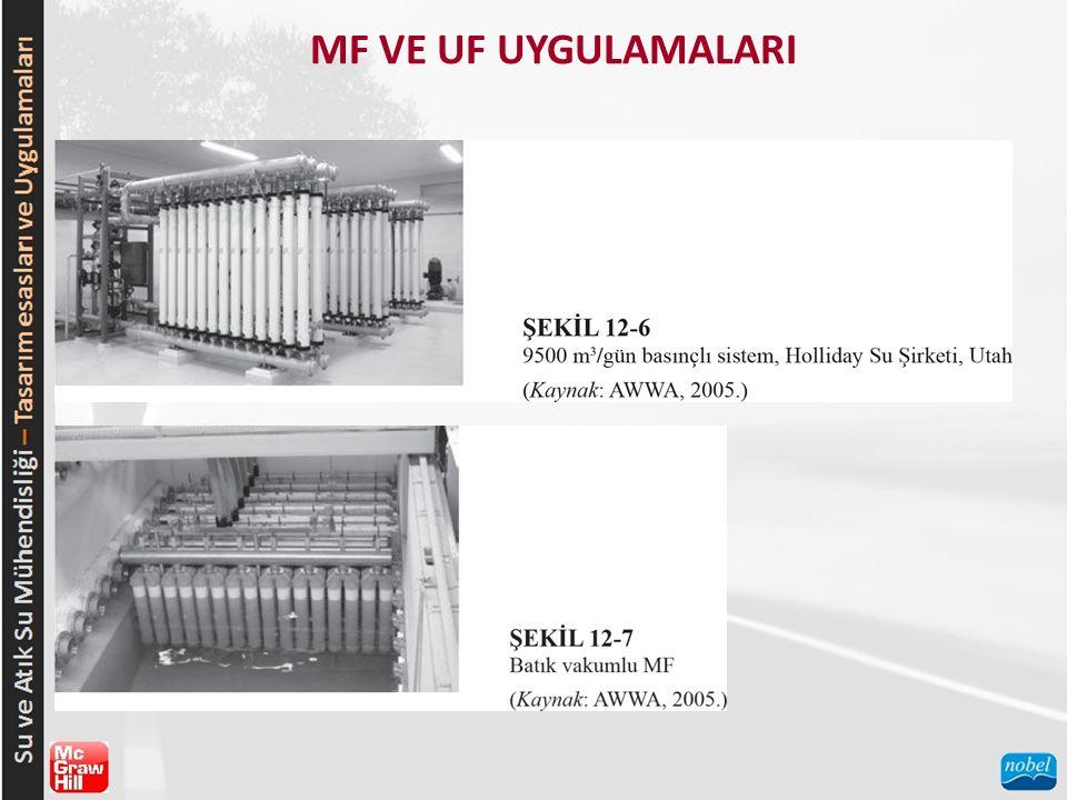 MF VE UF UYGULAMALARI