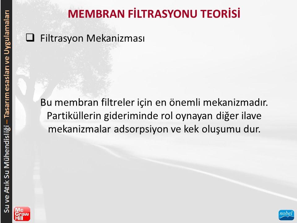 MEMBRAN FİLTRASYONU TEORİSİ  Filtrasyon Mekanizması Bu membran filtreler için en önemli mekanizmadır. Partiküllerin gideriminde rol oynayan diğer ila