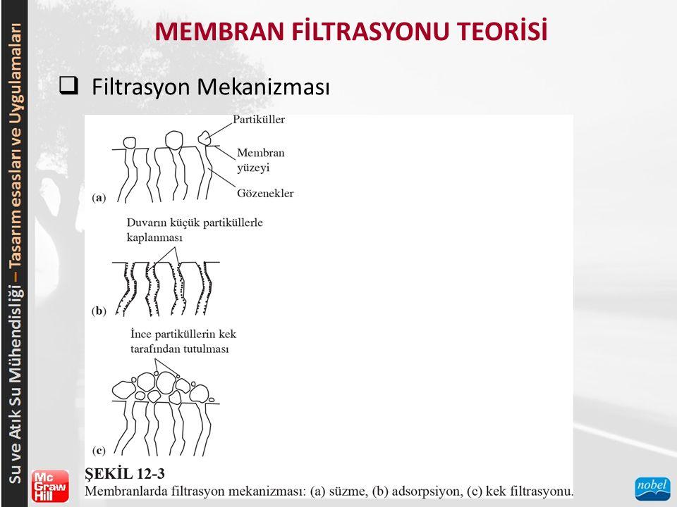 MEMBRAN FİLTRASYONU TEORİSİ  Filtrasyon Mekanizması