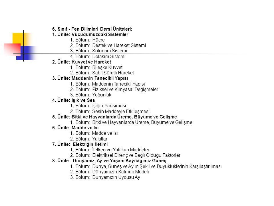 6. Sınıf - Fen Bilimleri Dersi Üniteleri: 1. Ünite: Vücudumuzdaki Sistemler 1. Bölüm: Hücre 2. Bölüm: Destek ve Hareket Sistemi 3. Bölüm: Solunum Sist