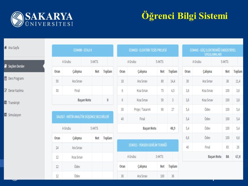 www.sakarya.edu.tr Öğrenci Bilgi Sistemi
