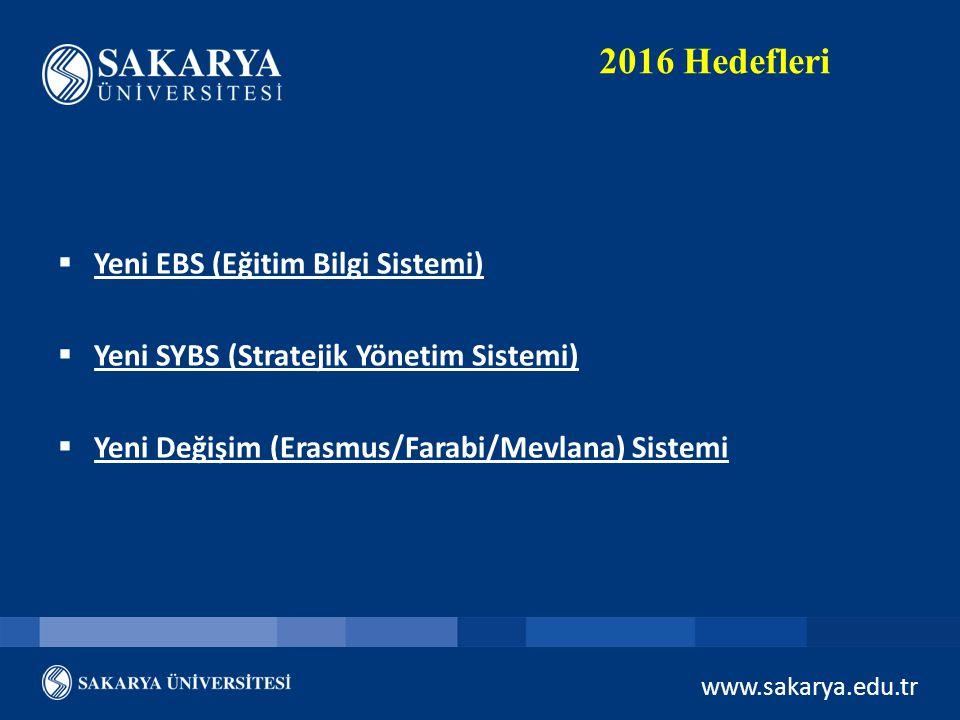 www.sakarya.edu.tr 2016 Hedefleri  Yeni EBS (Eğitim Bilgi Sistemi)  Yeni SYBS (Stratejik Yönetim Sistemi)  Yeni Değişim (Erasmus/Farabi/Mevlana) Si