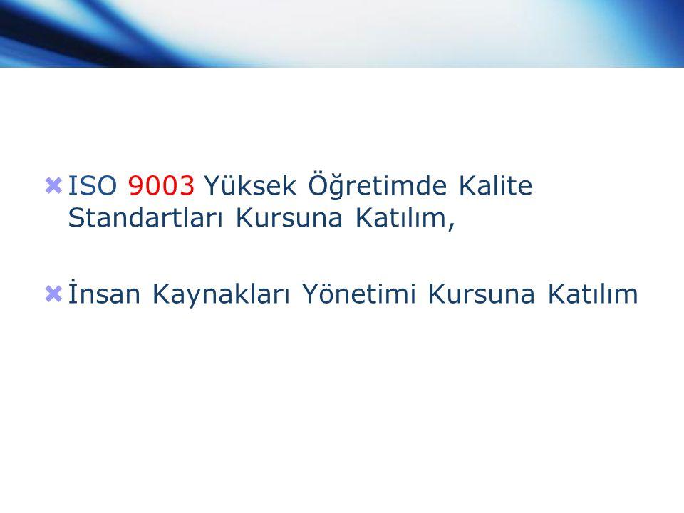 ISO 9003 Yüksek Öğretimde Kalite Standartları Kursuna Katılım,  İnsan Kaynakları Yönetimi Kursuna Katılım