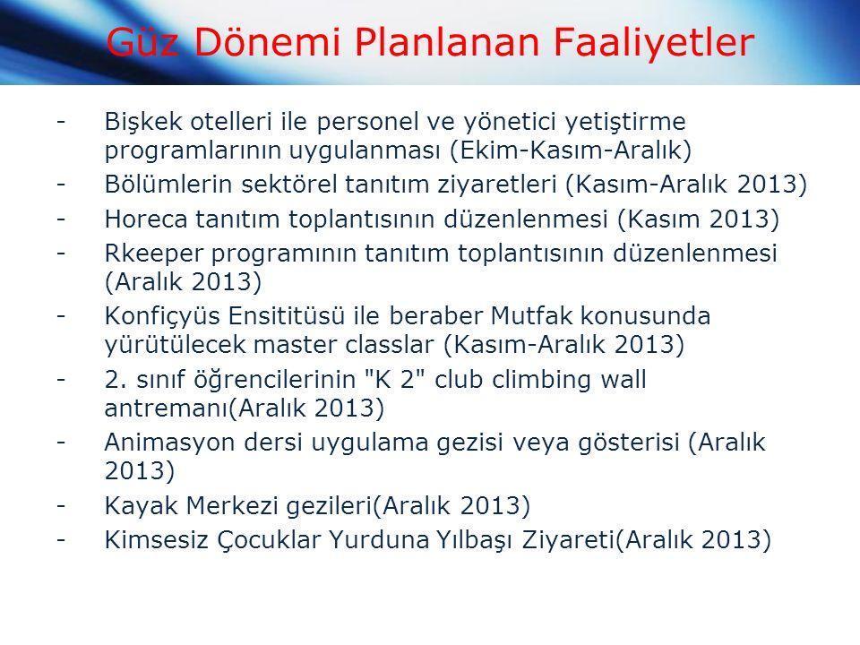 Güz Dönemi Planlanan Faaliyetler -Bişkek otelleri ile personel ve yönetici yetiştirme programlarının uygulanması (Ekim-Kasım-Aralık) -Bölümlerin sektörel tanıtım ziyaretleri (Kasım-Aralık 2013) -Horeca tanıtım toplantısının düzenlenmesi (Kasım 2013) -Rkeeper programının tanıtım toplantısının düzenlenmesi (Aralık 2013) -Konfiçyüs Ensititüsü ile beraber Mutfak konusunda yürütülecek master classlar (Kasım-Aralık 2013) -2.