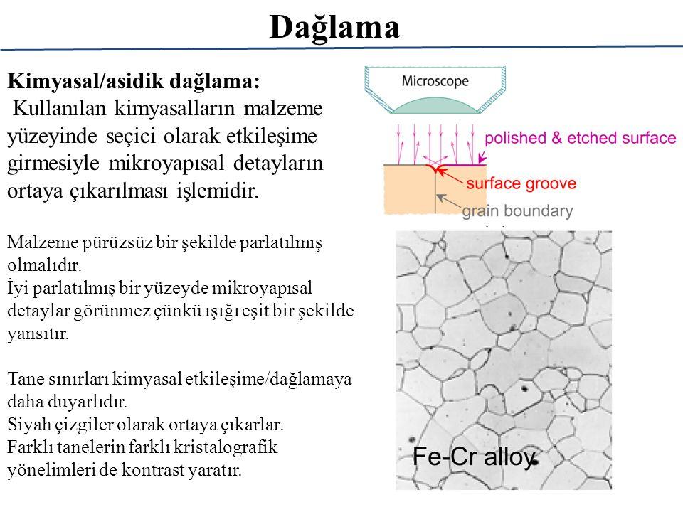 Dağlama Kimyasal/asidik dağlama: Kullanılan kimyasalların malzeme yüzeyinde seçici olarak etkileşime girmesiyle mikroyapısal detayların ortaya çıkarılması işlemidir.
