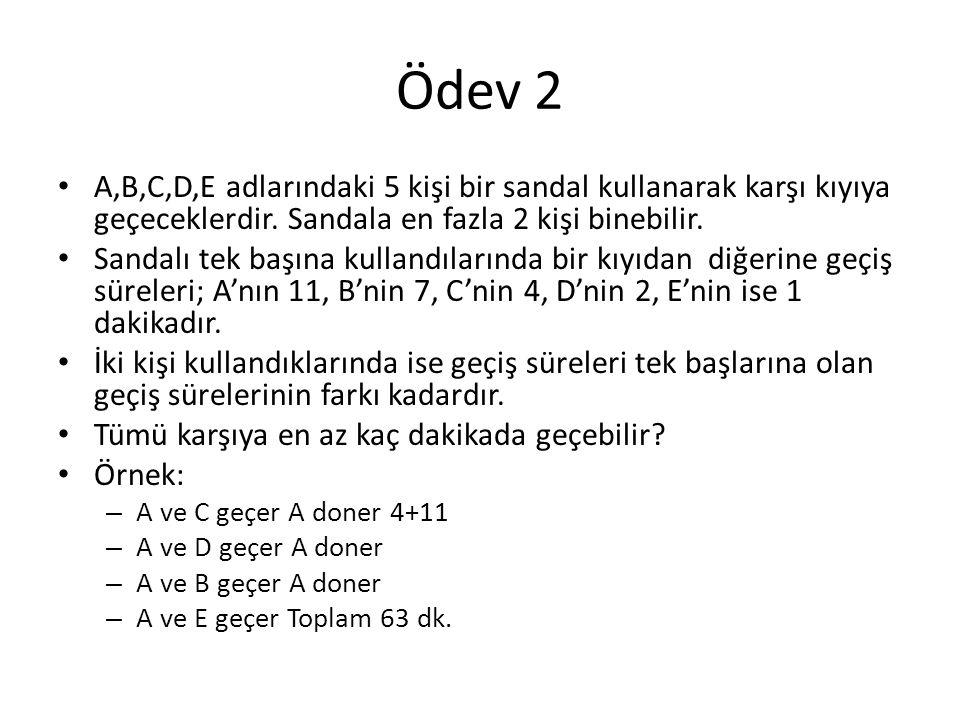 Ödev 2 A,B,C,D,E adlarındaki 5 kişi bir sandal kullanarak karşı kıyıya geçeceklerdir.