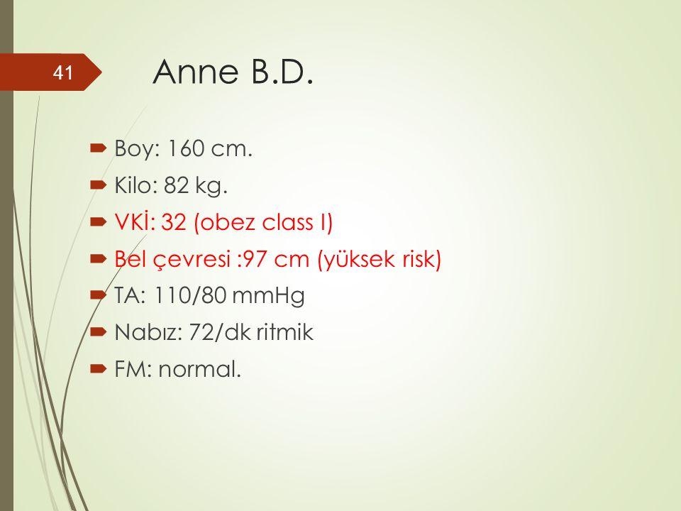 Anne B.D.  Boy: 160 cm.  Kilo: 82 kg.
