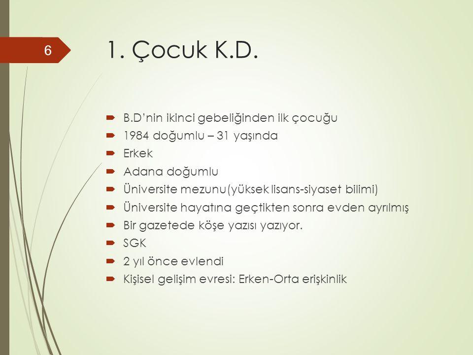 1. Çocuk K.D.  B.D'nin ikinci gebeliğinden ilk çocuğu  1984 doğumlu – 31 yaşında  Erkek  Adana doğumlu  Üniversite mezunu(yüksek lisans-siyaset b