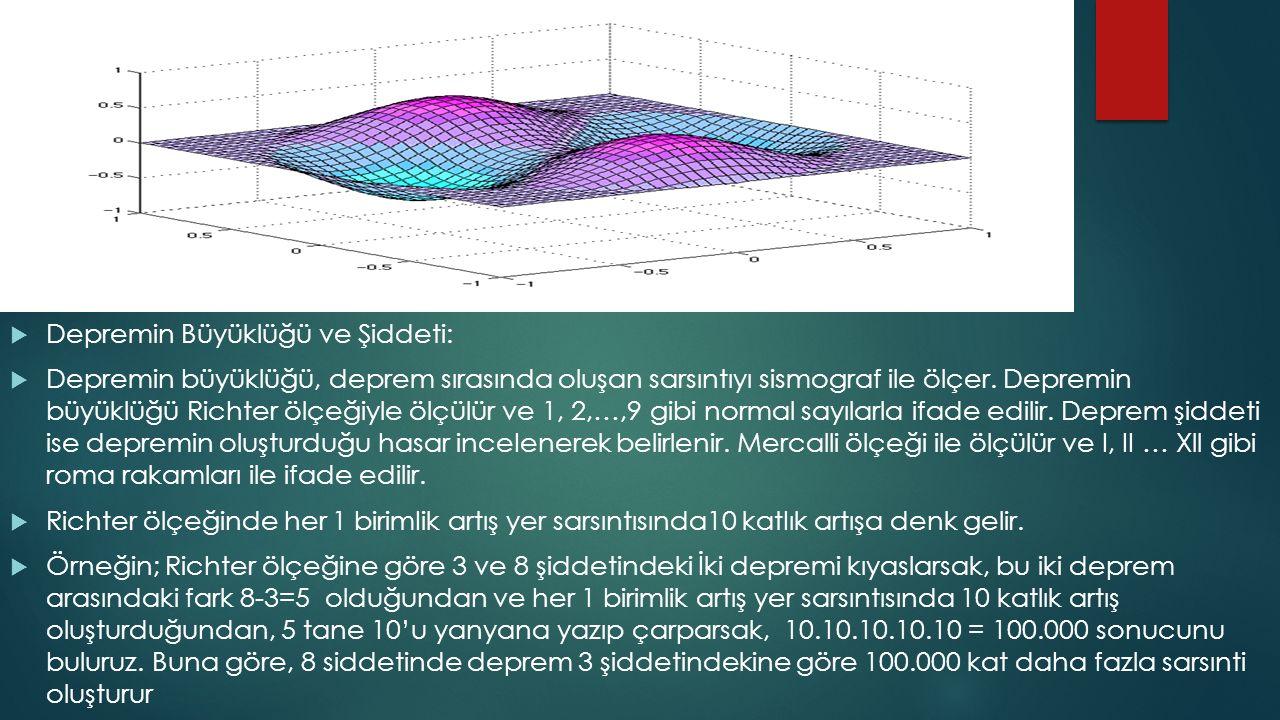  Depremin Büyüklüğü ve Şiddeti:  Depremin büyüklüğü, deprem sırasında oluşan sarsıntıyı sismograf ile ölçer. Depremin büyüklüğü Richter ölçeğiyle öl
