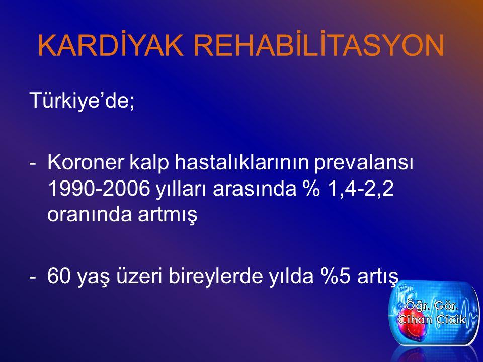 KARDİYAK REHABİLİTASYON Türkiye'de; -Koroner kalp hastalıklarının prevalansı 1990-2006 yılları arasında % 1,4-2,2 oranında artmış -60 yaş üzeri bireylerde yılda %5 artış