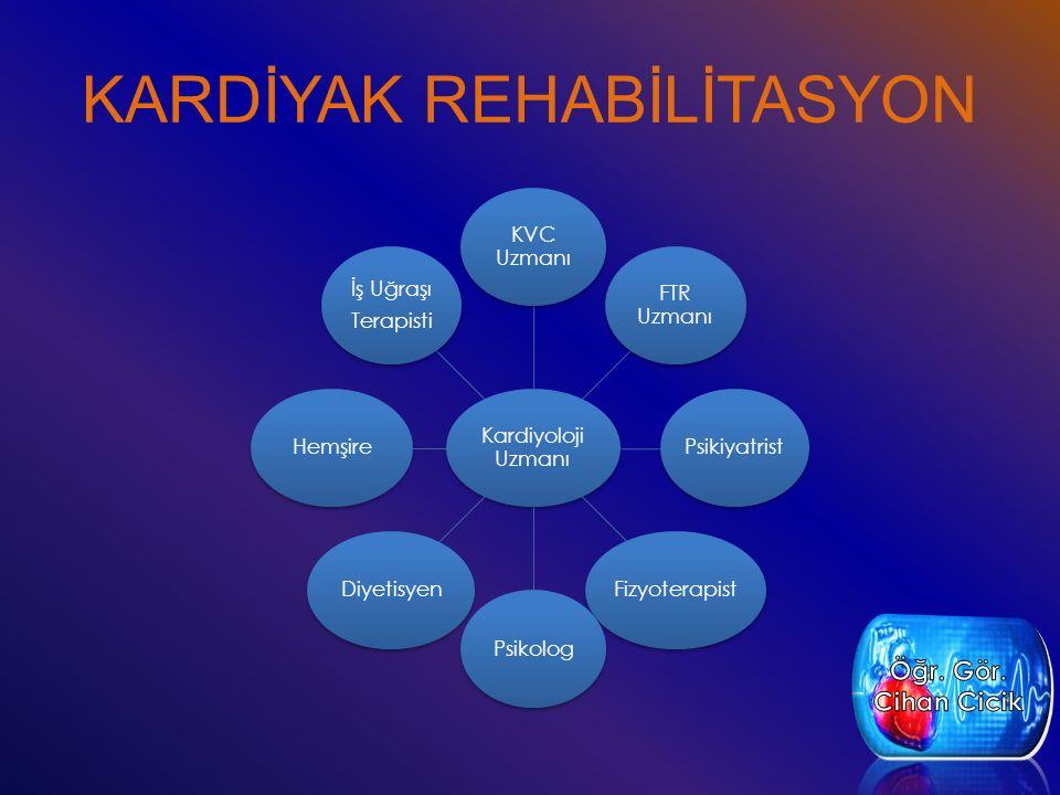 KARDİYAK REHABİLİTASYON Kardiyoloji Uzmanı KVC Uzmanı FTR Uzmanı PsikiyatristFizyoterapistPsikologDiyetisyenHemşire İş Uğraşı Terapisti