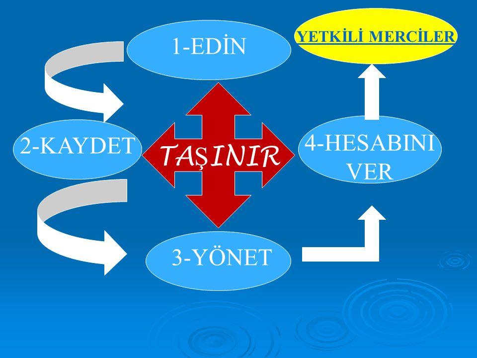 TA Ş INIR 1-EDİN 2-KAYDET 3-YÖNET 4-HESABINI VER YETKİLİ MERCİLER