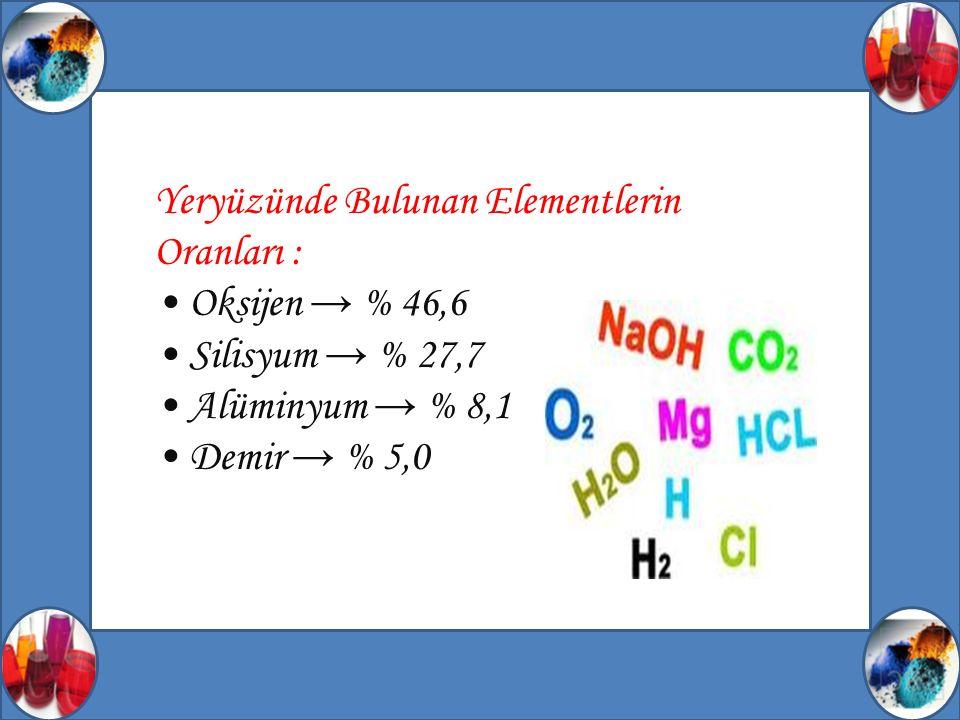 Yeryüzünde Bulunan Elementlerin Oranları : Oksijen → % 46,6 Silisyum → % 27,7 Alüminyum → % 8,1 Demir → % 5,0