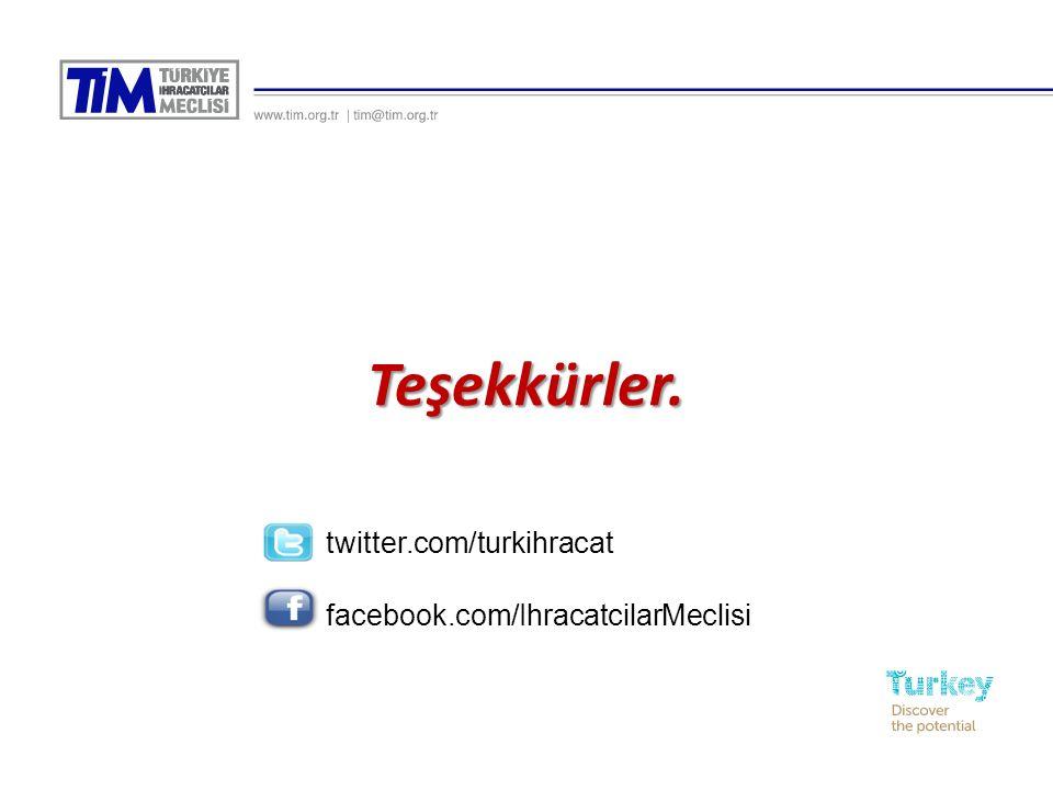 Teşekkürler. twitter.com/turkihracat facebook.com/IhracatcilarMeclisi
