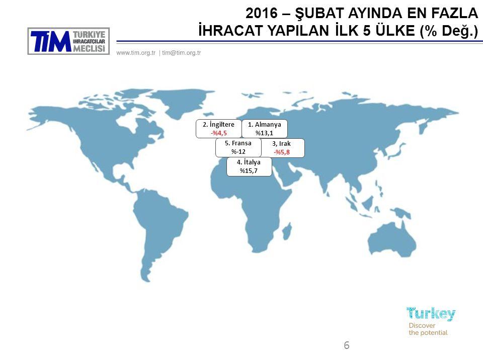 6 2016 – ŞUBAT AYINDA EN FAZLA İHRACAT YAPILAN İLK 5 ÜLKE (% Değ.) 1.