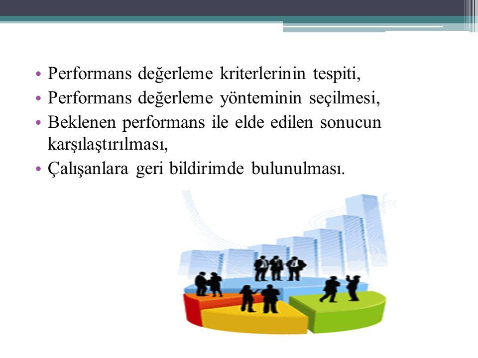 Performans değerleme kriterlerinin tespiti, Performans değerleme yönteminin seçilmesi, Beklenen performans ile elde edilen sonucun karşılaştırılması, Çalışanlara geri bildirimde bulunulması.