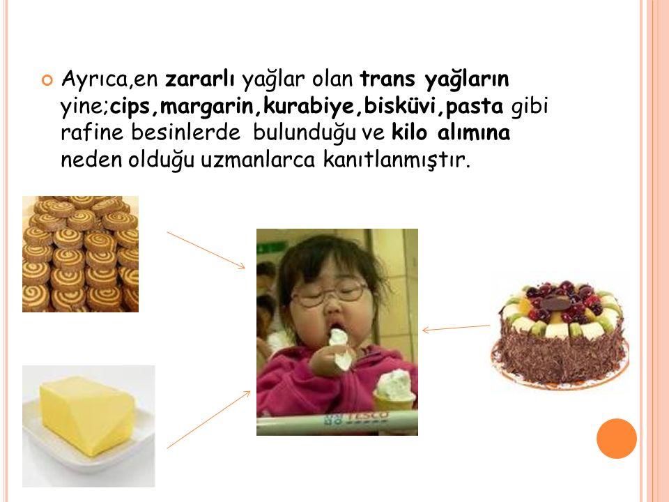 Ayrıca,en zararlı yağlar olan trans yağların yine;cips,margarin,kurabiye,bisküvi,pasta gibi rafine besinlerde bulunduğu ve kilo alımına neden olduğu u