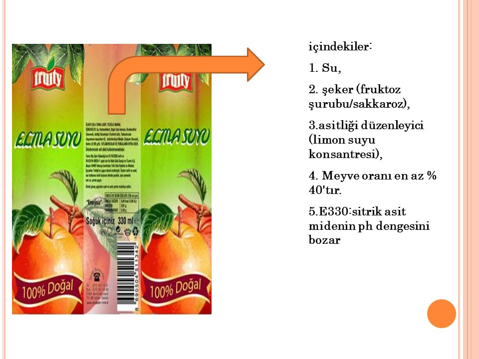 içindekiler: 1. Su, 2. şeker (fruktoz şurubu/sakkaroz), 3.asitliği düzenleyici (limon suyu konsantresi), 4. Meyve oranı en az % 40'tır. 5.E330:sitrik