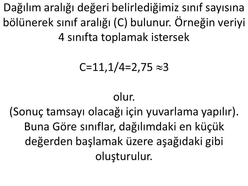 Dağılım aralığı değeri belirlediğimiz sınıf sayısına bölünerek sınıf aralığı (C) bulunur.