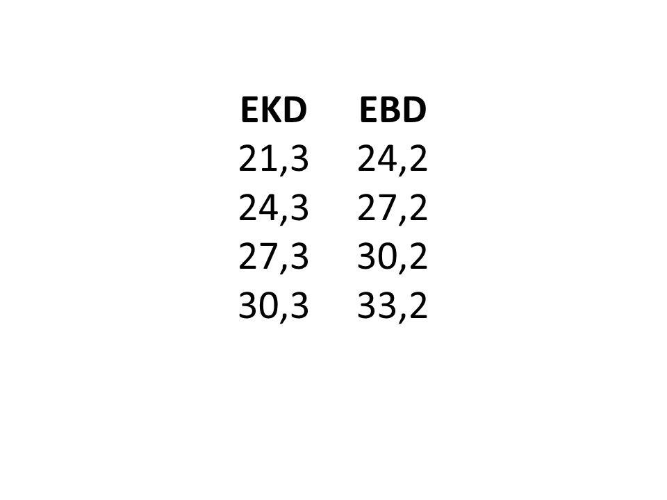 EKD EBD 21,3 24,2 24,3 27,2 27,3 30,2 30,3 33,2