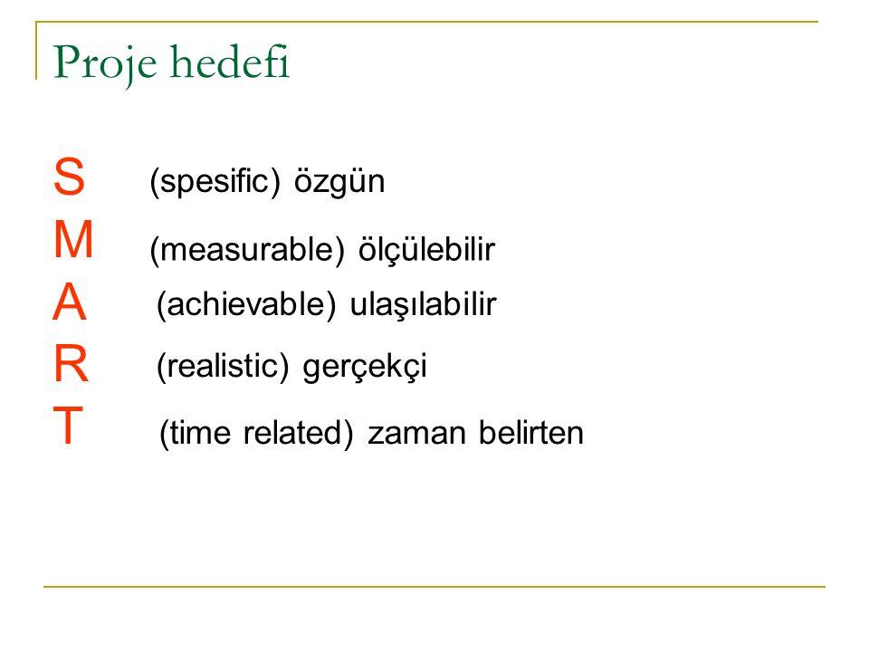 Proje hedefi SMART SMART (measurable) ölçülebilir (achievable) ulaşılabilir (realistic) gerçekçi (time related) zaman belirten (spesific) özgün