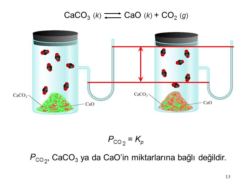13 P CO 2 = K p CaCO 3 (k) CaO (k) + CO 2 (g) P CO 2, CaCO 3 ya da CaO'in miktarlarına bağlı değildir.