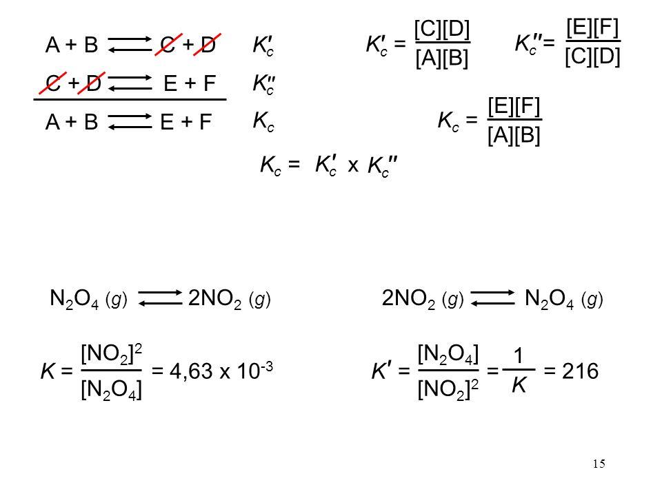 15 A + B C + D C + D E + F A + B E + F K c = ′ [C][D] [A][B] K c = ′ ′ [E][F] [C][D] [E][F] [A][B] K c = KcKc ′ KcKc ′′ KcKc K c = KcKc ′′ KcKc ′ x N 2 O 4 (g) 2NO 2 (g) = 4,63 x 10 -3 K = [NO 2 ] 2 [N 2 O 4 ] 2NO 2 (g) N 2 O 4 (g) K = [N 2 O 4 ] [NO 2 ] 2 ′ = 1 K = 216
