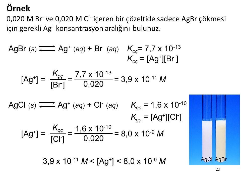 23 Örnek 0,020 M Br - ve 0,020 M Cl - içeren bir çözeltide sadece AgBr çökmesi için gerekli Ag + konsantrasyon aralığını bulunuz.