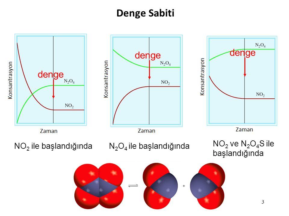 sabit Denge Sabiti Farklı konsantrasyonlardaki NO 2 ve N 2 O 4 gazları, sistem dengeye geldiğinde farklı [NO 2 ]/[N 2 O 4 ] değerleri vermelerine karşın ortalama aynı (sabit) [NO 2 ] 2 /[N 2 O 4 ] değerini (4,63 x 10 -3 ) verirler.