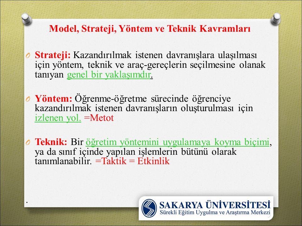 Model, Strateji, Yöntem ve Teknik Kavramları O Strateji: Kazandırılmak istenen davranışlara ulaşılması için yöntem, teknik ve araç-gereçlerin seçilmes