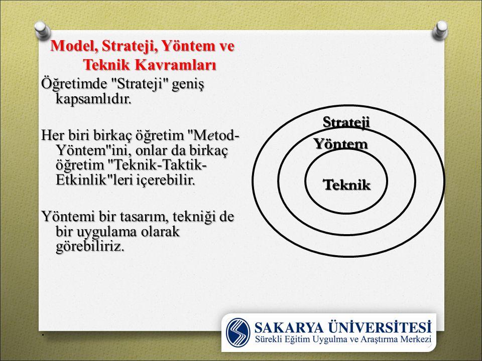 Model, Strateji, Yöntem ve Teknik Kavramları Öğretimde