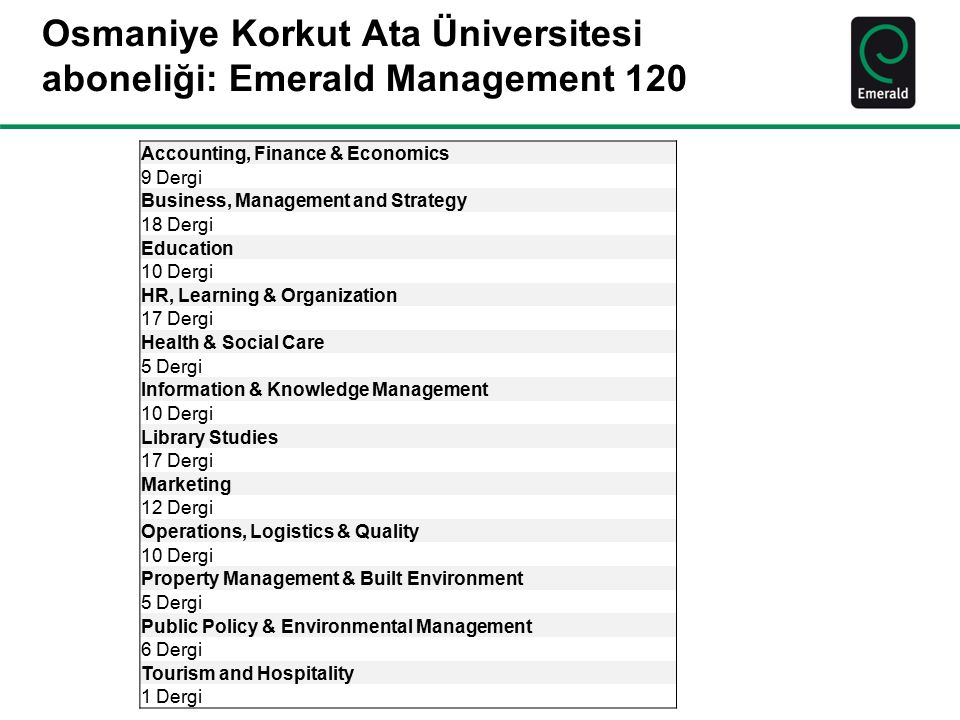 Osmaniye Korkut Ata Üniversitesi aboneliği: Emerald Management 120 Accounting, Finance & Economics 9 Dergi Business, Management and Strategy 18 Dergi