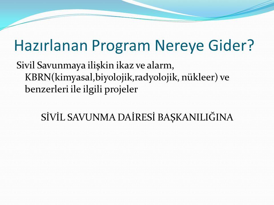 Hazırlanan Program Nereye Gider? Sivil Savunmaya ilişkin ikaz ve alarm, KBRN(kimyasal,biyolojik,radyolojik, nükleer) ve benzerleri ile ilgili projeler