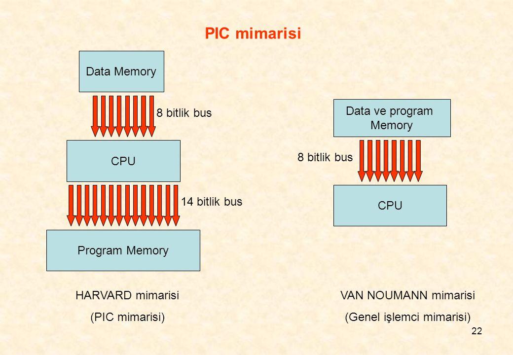22 Data Memory CPU Program Memory 8 bitlik bus 14 bitlik bus Data ve program Memory CPU 8 bitlik bus HARVARD mimarisi (PIC mimarisi) VAN NOUMANN mimar