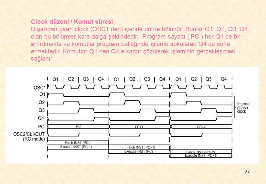 27 Clock düzeni / Komut süresi Dışarıdan giren clock (OSC1 den) içeride dörde bölünür. Bunlar Q1, Q2, Q3, Q4 olan bu bölümler kare dalga şeklindedir.