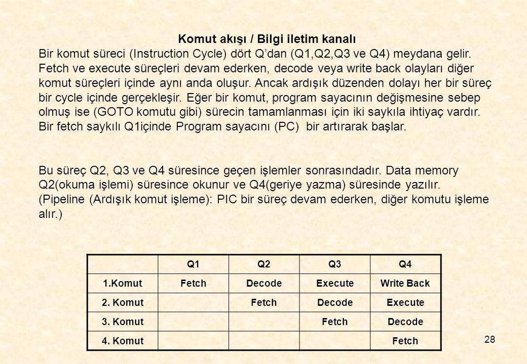28 Komut akışı / Bilgi iletim kanalı Bir komut süreci (Instruction Cycle) dört Q'dan (Q1,Q2,Q3 ve Q4) meydana gelir. Fetch ve execute süreçleri devam