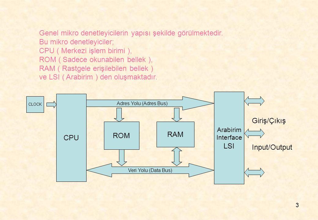 3 Genel mikro denetleyicilerin yapısı şekilde görülmektedir. Bu mikro denetleyiciler; CPU ( Merkezi işlem birimi ), ROM ( Sadece okunabilen bellek ),