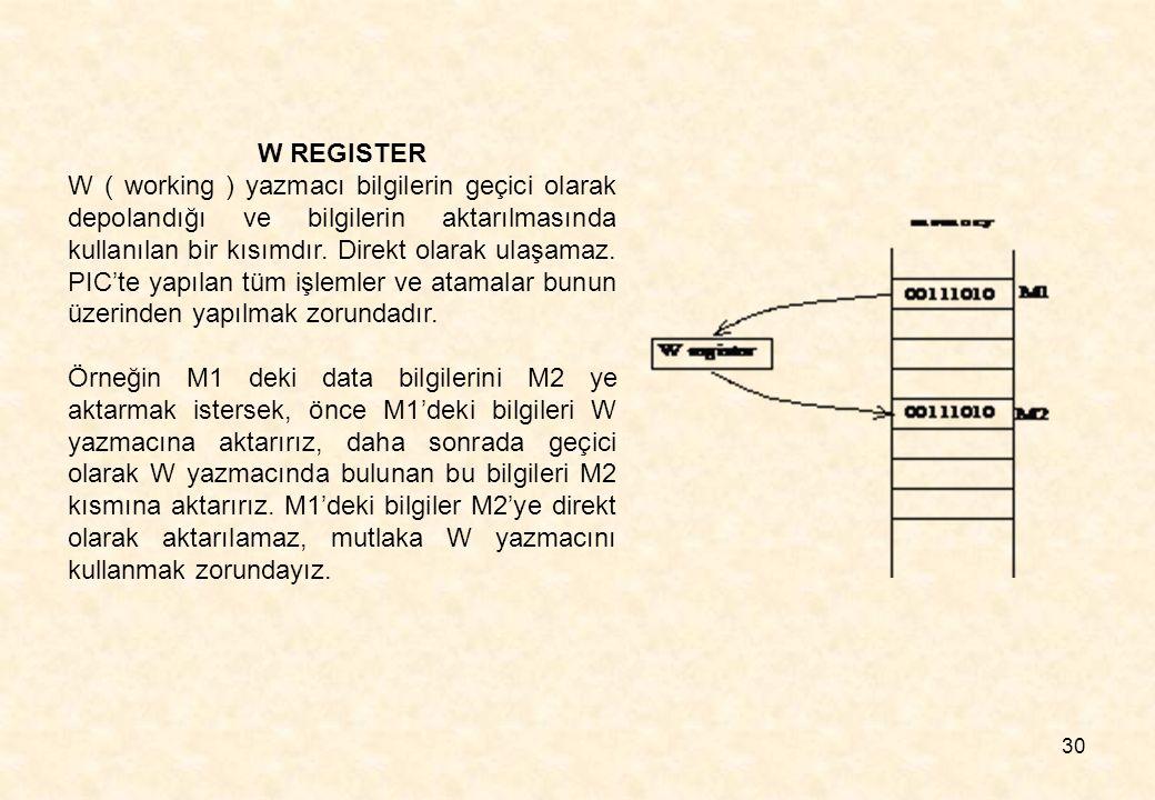30 W REGISTER W ( working ) yazmacı bilgilerin geçici olarak depolandığı ve bilgilerin aktarılmasında kullanılan bir kısımdır. Direkt olarak ulaşamaz.