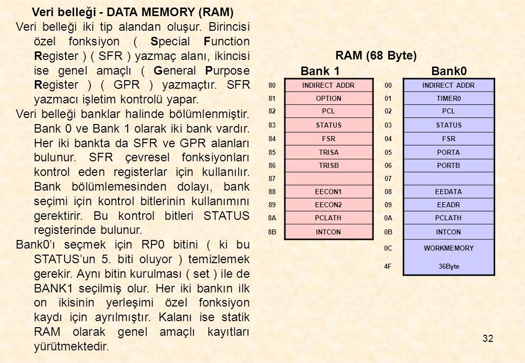 32 Veri belleği - DATA MEMORY (RAM) Veri belleği iki tip alandan oluşur. Birincisi özel fonksiyon ( Special Function Register ) ( SFR ) yazmaç alanı,