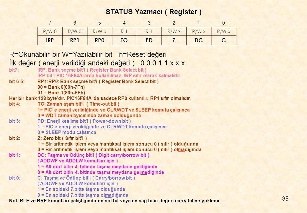 35 STATUS Yazmacı ( Register ) R=Okunabilir bir W=Yazılabilir bit -n=Reset değeri İlk değer ( enerji verildiği andaki değeri ) 0 0 0 1 1 x x x bit7:IR