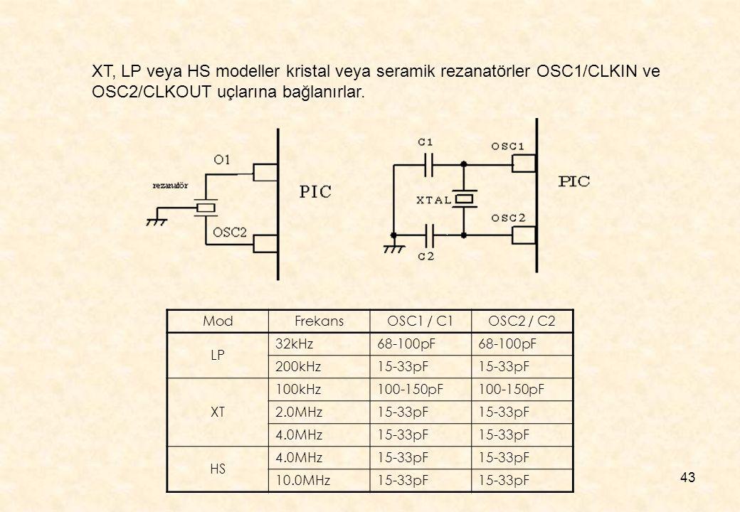 43 XT, LP veya HS modeller kristal veya seramik rezanatörler OSC1/CLKIN ve OSC2/CLKOUT uçlarına bağlanırlar. ModFrekansOSC1 / C1OSC2 / C2 LP 32kHz68-1