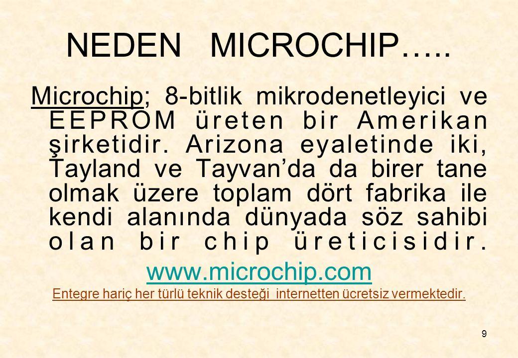 9 NEDEN MICROCHIP….. Microchip; 8-bitlik mikrodenetleyici ve EEPROM üreten bir Amerikan şirketidir. Arizona eyaletinde iki, Tayland ve Tayvan'da da bi