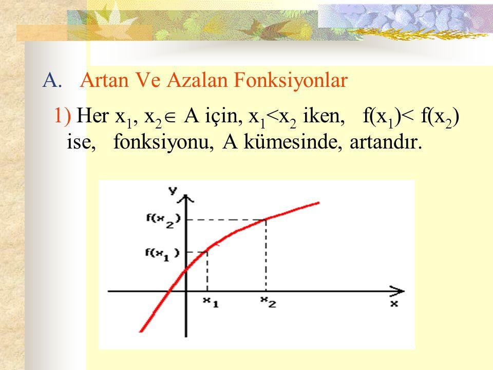 A. Artan Ve Azalan Fonksiyonlar 1) Her x 1, x2 x2 A için, x 1 <x 2 iken, f(x 1 )< f(x 2 ) ise, fonksiyonu, A kümesinde, artandır.