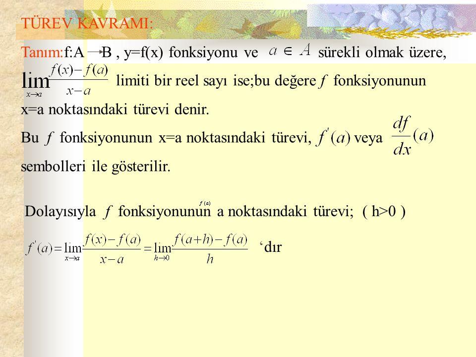 TÜREV KAVRAMI: Tanım:f:A B, y=f(x) fonksiyonu ve sürekli olmak üzere, limiti bir reel sayı ise;bu değere f fonksiyonunun x=a noktasındaki türevi denir.