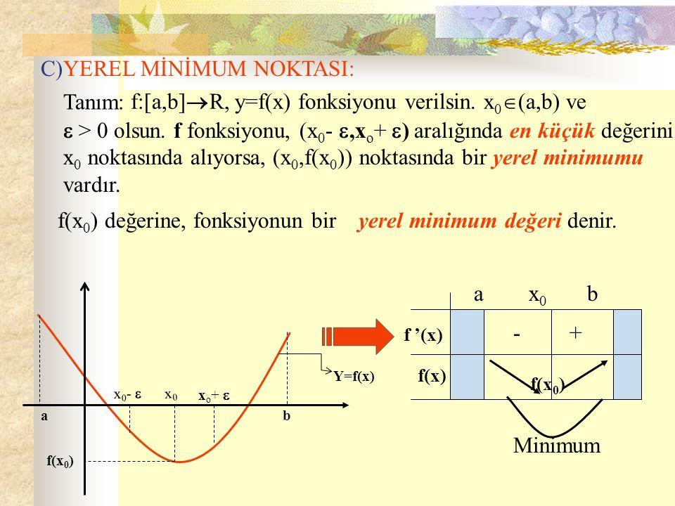 C)YEREL MİNİMUM NOKTASI: Tanım: f:[a,b]  R, y=f(x) fonksiyonu verilsin. x 0  (a,b) ve  > 0 olsun. f fonksiyonu, (x 0 - ,x o + ) ) aralığında en