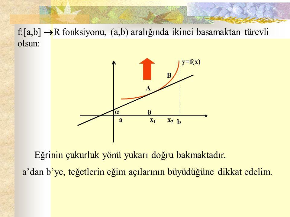 f:[a,b]  R fonksiyonu, (a,b) aralığında ikinci basamaktan türevli olsun: a b y=f(x) A B x1x1 x2x2   Eğrinin çukurluk yönü yukarı doğru bakmaktadır.
