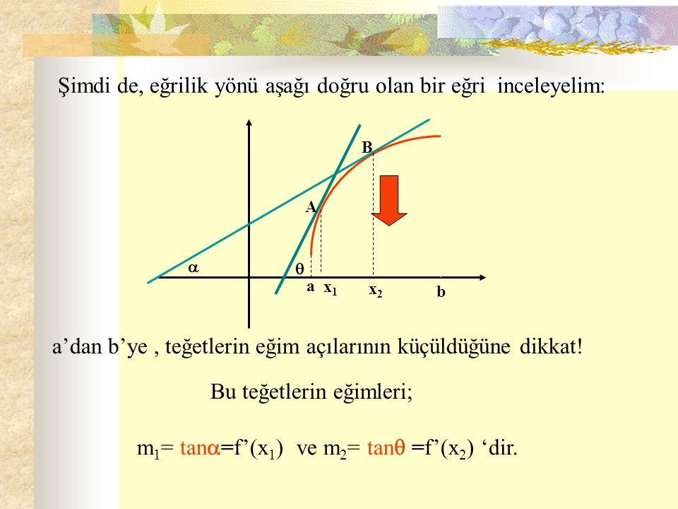 Şimdi de, eğrilik yönü aşağı doğru olan bir eğri inceleyelim: a b A B x1x1 x2x2   a'dan b'ye, teğetlerin eğim açılarının küçüldüğüne dikkat! Bu teğe
